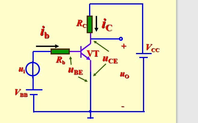 单管共发射极放大电路的学习课件