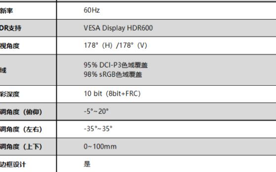 微星PS321URV 4K显示器评测:设计师必的4K大屏显示器