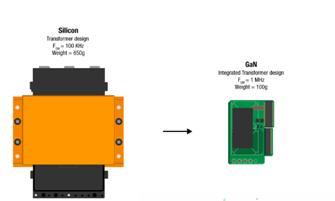 具有保护功能的GaN器件实现下一代工业电源设计的挑战
