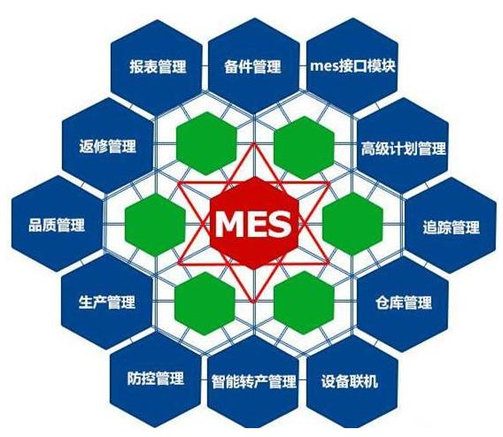 RFID數據采集已成為MES系統的主要功能