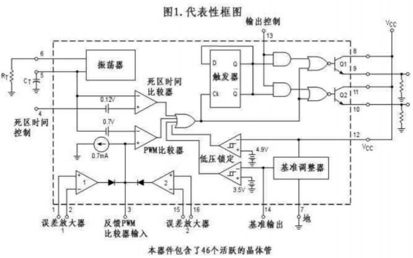TL494開關模式脈沖寬度調制控制器的數據手冊免費下載