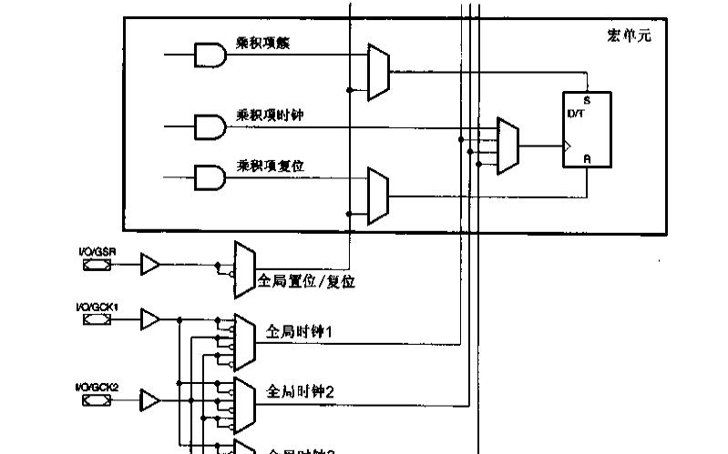 CPLD和FPGA的開發與應用的電子書免費下載
