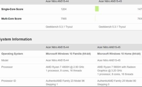 AMD銳龍標壓CPU屆時正式登場