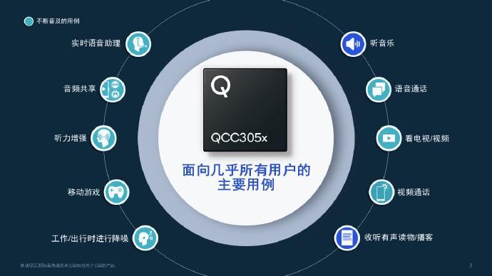 高通推出QCC305x SoC:支持藍牙LE Audio標準