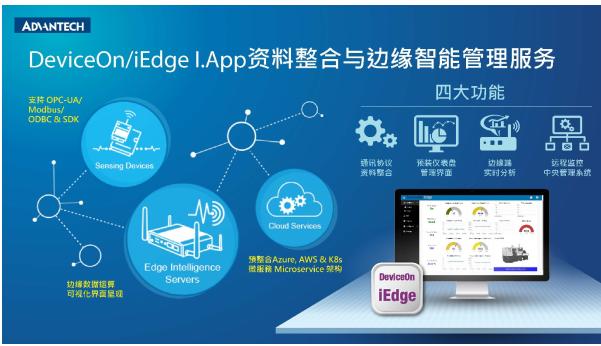 研华推出DeviceOn/iEdge工业应用程序 加速实现数据整合与边缘智能管理