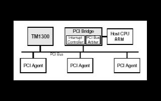 基于S3C2510h和TM1300数字信号处理器实现高速通信协议的设计