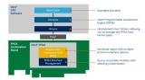 英特爾兩個重要發布加速FPGA應用開發