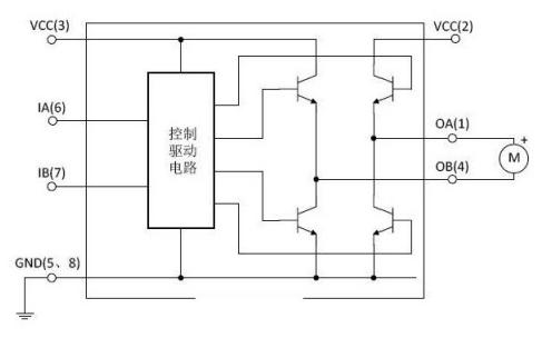 HM9110雙通道推挽式功率放大芯片的數據手冊免費下載