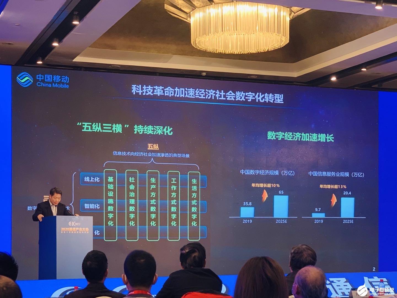 """中国移动深入实施""""5G+""""计划,从三方面推动5G..."""