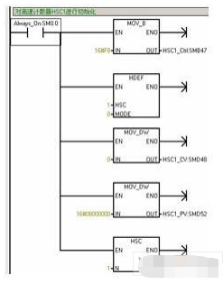 基于西門子S7-200CPU在累積器中應用及注意事項