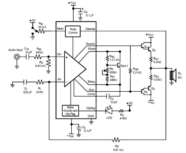 200V单芯片驱动器LME49810的技术特点及适用范围
