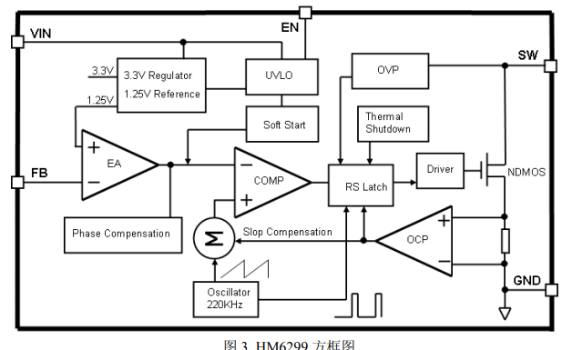 HM6299開關電流升壓升降壓型DCDC轉換器芯片的數據手冊免費下載