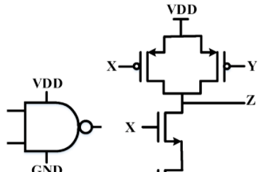 基于FPGA數字門電路的實現