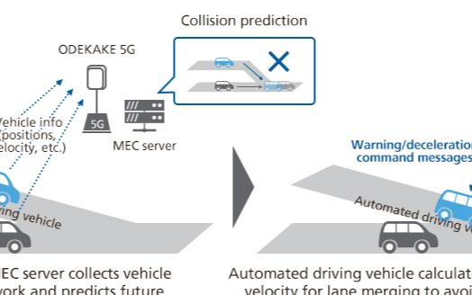 世界首个5G自动驾驶用例 匝道并入高速公路的测试...