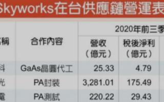 5G設備的需求讓化合物半導體應用猛增,基站用PA、RF市場空間巨大