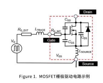 ROHM SiC MOSFET采用4引腳封裝的原因解析