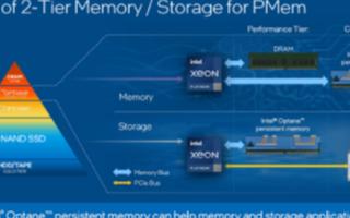 英特爾新一代傲騰持久內存推出,將兼容DDR5 DIMM形態