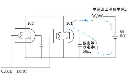 PCB的EMC設計指南詳細資料說明