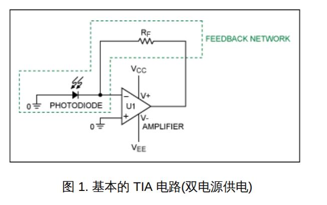 如何提高TIA电路补偿元件的稳定性
