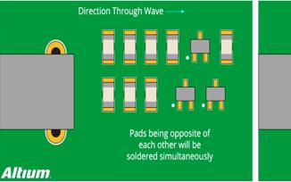 設計PCB時需要了解的6個指南
