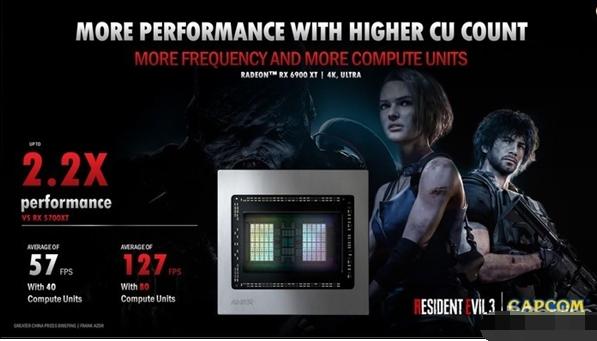 AMD:光追落后是暫時,但A卡未來無線