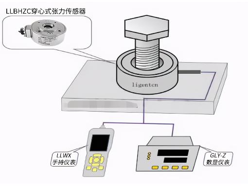 張力傳感器常見的影響因素有哪些