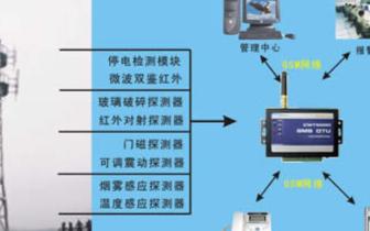 GSM無線遠程報警系統的功能特點及應用