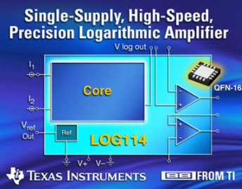 高速率高精度對數放大器LOG114的性能特點及適用范圍