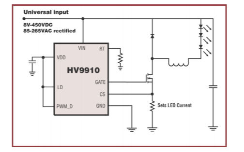 HV9910高亮度LED驅動器的數據手冊免費下載