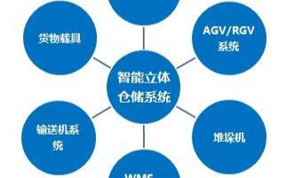 赋能工业4.0,向日葵远程协助远程协助提升售后效...