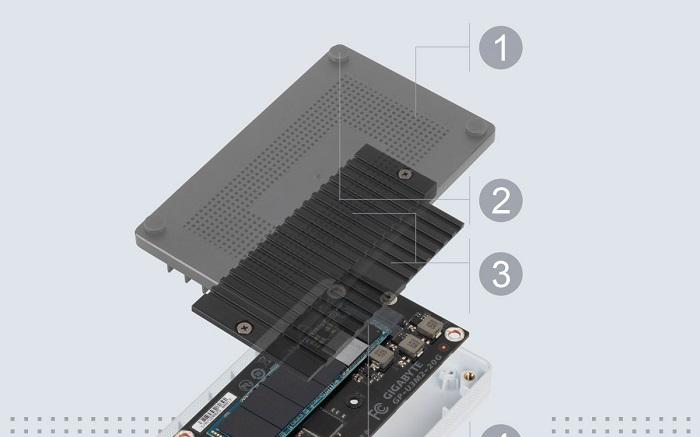 技嘉發布1TB版Vision Drive移動固態硬盤