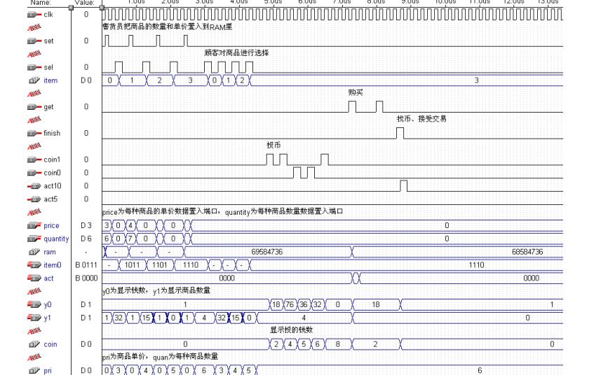 使用FPGA實現自動售貨機的VHDL程序與仿真資料