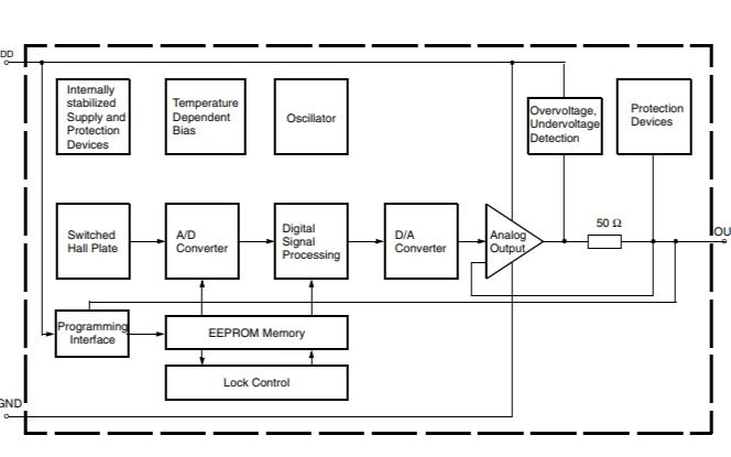 HAL1820可編程線性霍爾效應傳感器的數據手冊免費下載