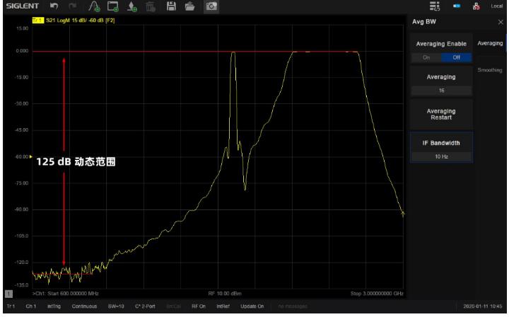 鼎陽科技發布SNA5000X系列矢量網絡分析儀