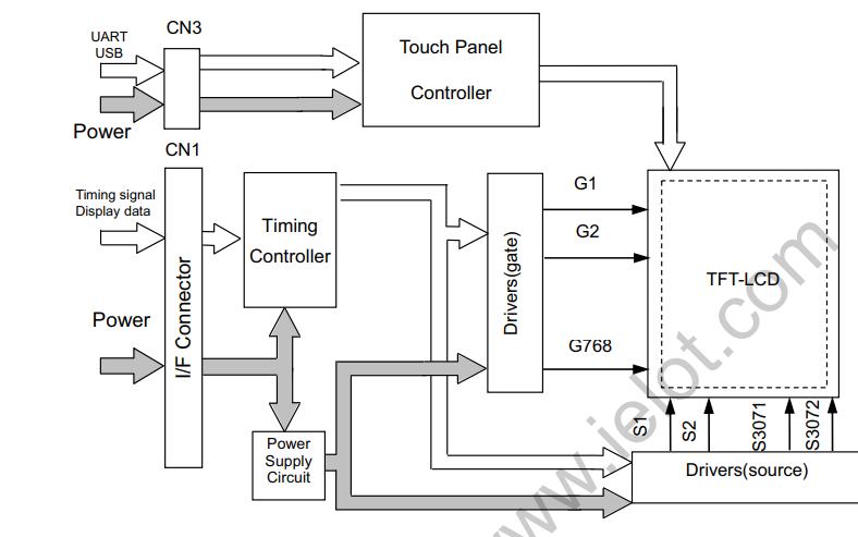 三菱彩色TFT-LCD模塊A104XF12-DE-02規范免費下載