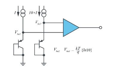 精準的硅芯片溫度檢測——顯示測量精度為±0.1°C