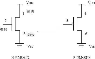 详解MOS管及简单CMOS逻辑电平电路