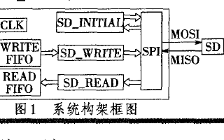 如何使用FPGA實現SD卡控制器的設計