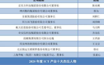 2020年度ICT产业人物、企业、产品和解决方案...