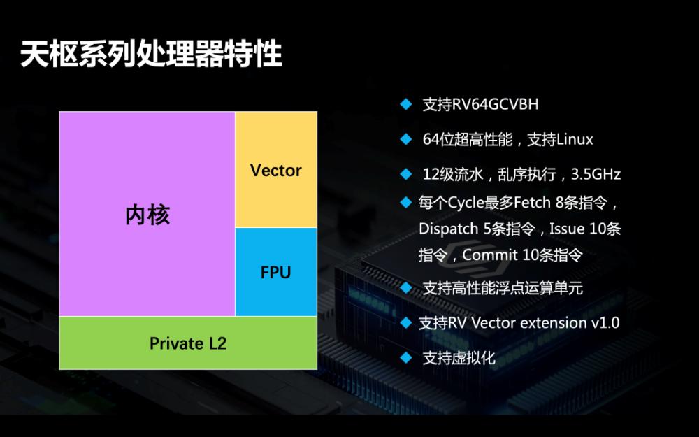 突破ARM與x86重圍,RISC-V后發制人面臨的挑戰與機遇