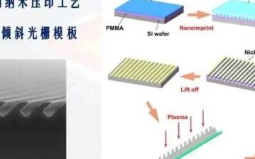 什么是纳米压印光刻技术