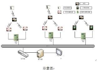 智慧校园综合管理系统解决方案