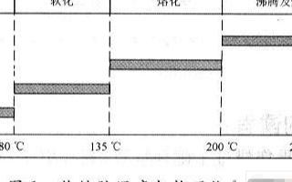 采用三菱FX1N-40MR PLC实现喷胶控制系...