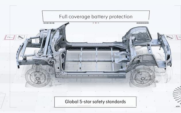 Smart正在打造一款电动SUV,将针对中国和欧洲市场