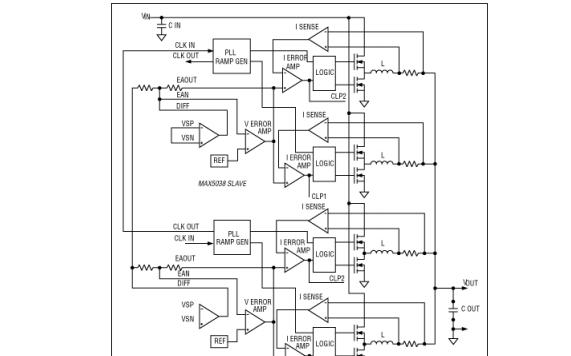 驱动高性能ASIC和微处理器的详细资料说明