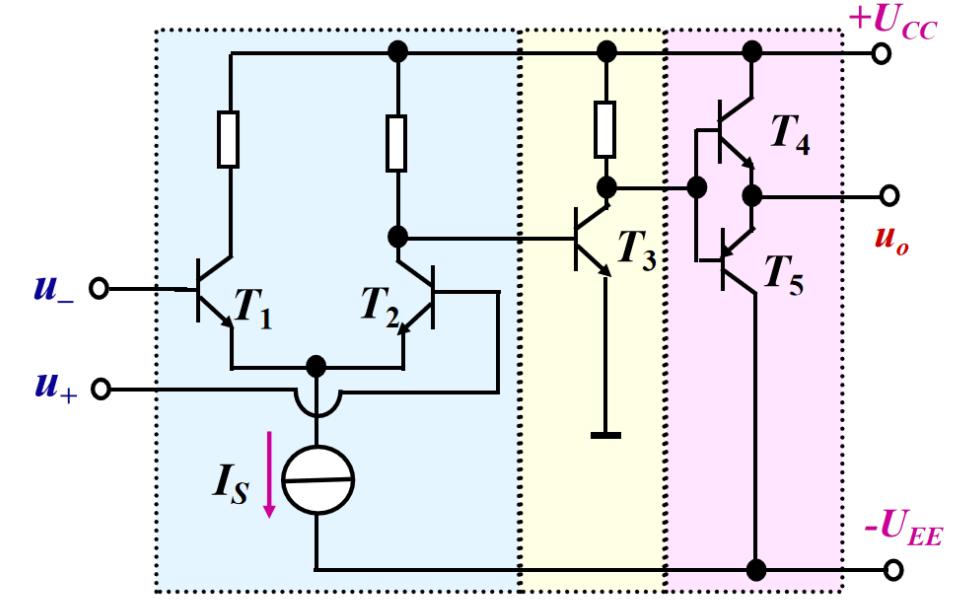 运算放大器线性处理器的学习课件免费下载