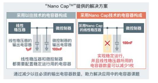 ROHM纳米级输出电容实现稳定控制的Nano Cap?技术解析