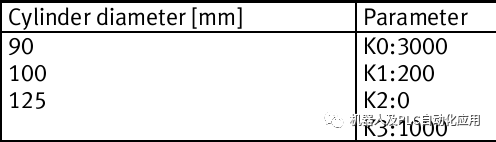 c4e25282-44c0-11eb-8b86-12bb97331649.png