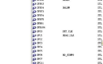 西门子PLC系统功能块和系统功能