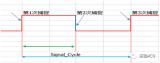 基于STM32定时器捕获测量脉宽的应用示例